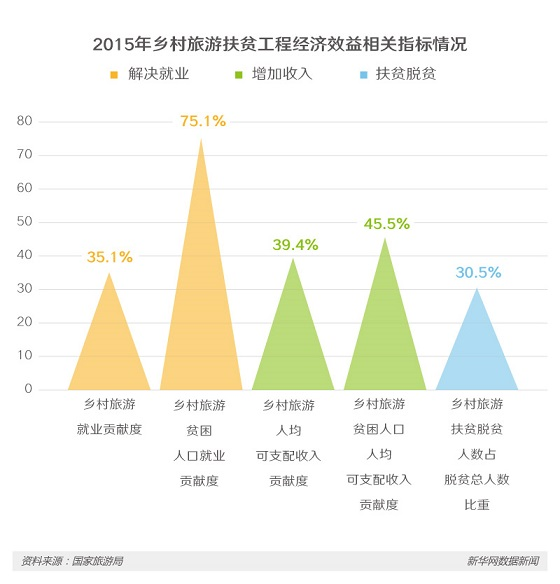 国人均收入水平_杭州人均收入水平